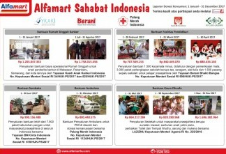 JAKARTA - Pengelola jaringan ritel Alfamart, PT Sumber Alfaria Trijaya Tbk mengajak masyarakat luas